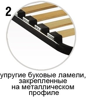 Каркас без ножек усиленный STEEL&WOOD 2