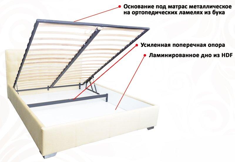 Кровать Novelty QUADRO / КВАДРО 9