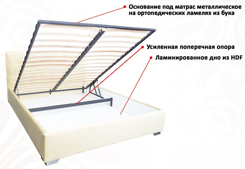 Кровать Novelty TIFFANY / ТИФФАНИ 4