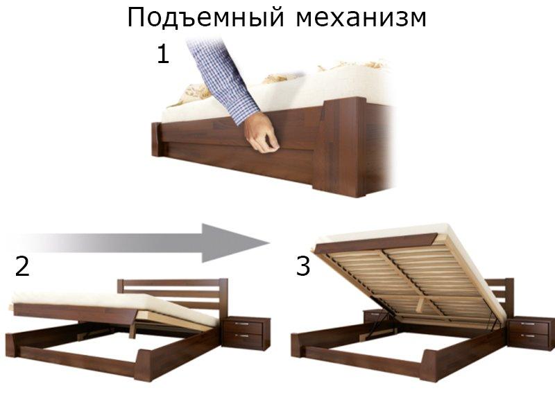 Кровать Estella   SELENA / СЕЛЕНА 8