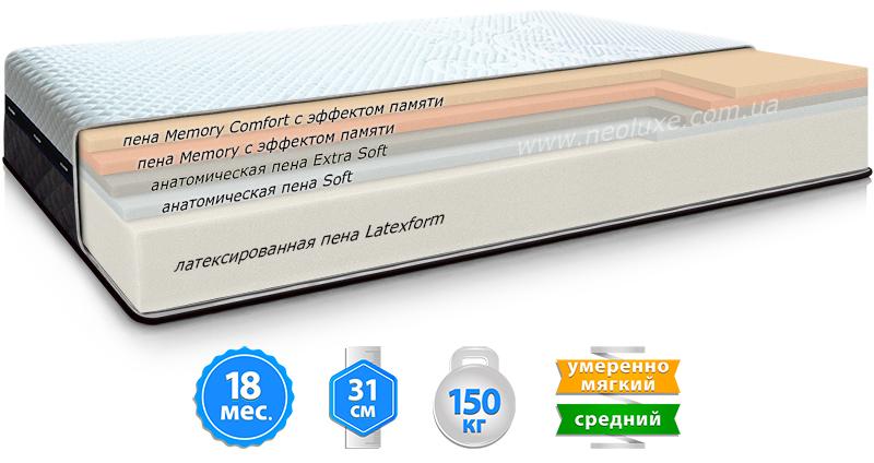 Матрас LACONICA FOAM / ЛАКОНИКА ФОМ 90х200 см (СПЕЦПРЕДЛОЖЕНИЕ -10%)