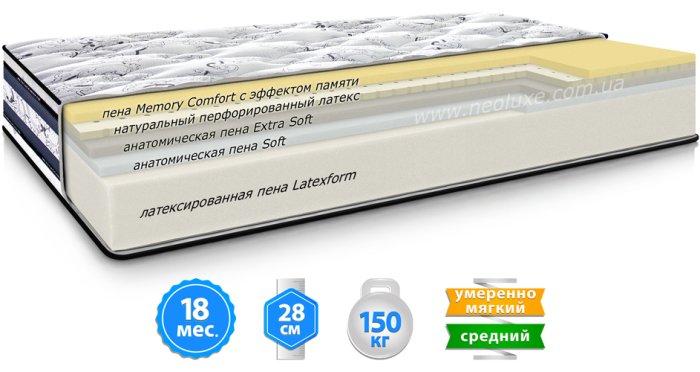 Матрас SILVERTON / СИЛВЕРТОН