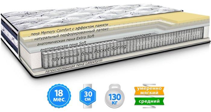 Матрас INNSBRUCK / ИНСБРУК (АКЦИЯ -25%)